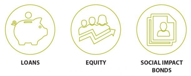 Loans Equity SIBs