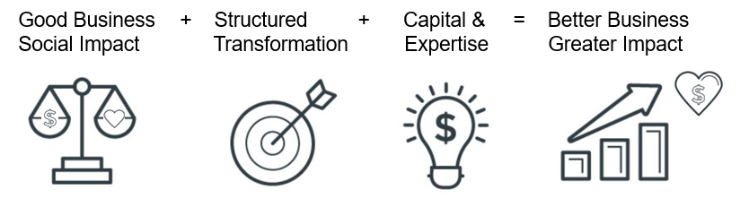 Good Business Social Impact + Structured Transformation + Capital & Expertise = Better Business Greater Impact