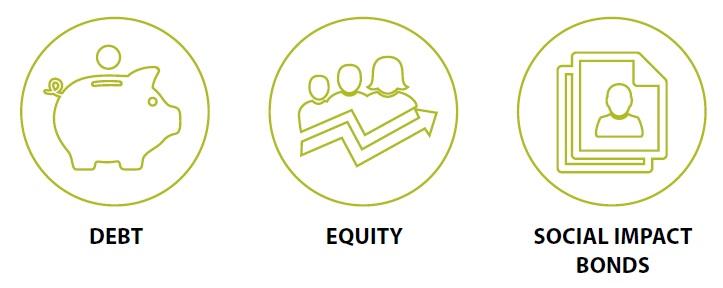 Debt_equity_bonds