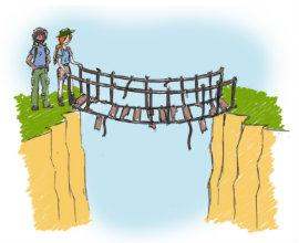 Pathway to strategic change